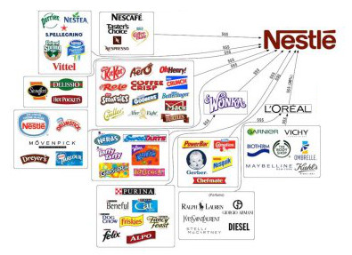 Monsterkapitalens net nestle